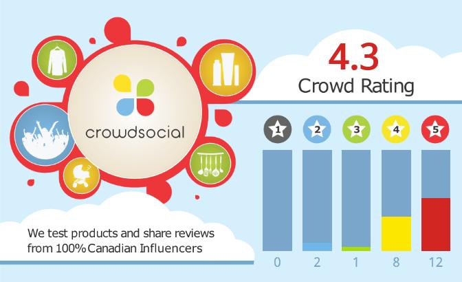 crowdsocial